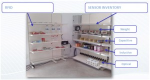 tienda_sensores