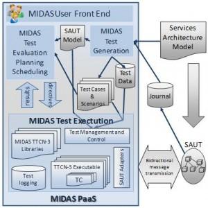 MIDAS-IMM-300x300